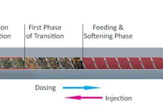 Foam Microcellular Moulding (FMC) Process